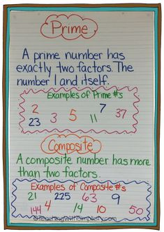 Math Anchor Charts - Teaching With SimplicityPrime and composite numbers anchor chart. Homeschool High School, Homeschool Math, Homeschooling, Math Charts, Math Anchor Charts, Reading Charts, Math Strategies, Math Resources, Comprehension Strategies