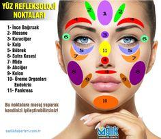 Yüz refleksoloji noktaları! Bu noktalara masaj yaparak kendinizi iyileştirebilirsiniz!