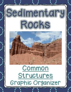 Rock cycle diagram annenberg learners interactive rock cycle graphic organizer notes created to teach students about 4 common structures found in sedimentary rocks layers ripple marks mud cracks and cross beds ccuart Image collections