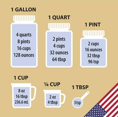 Inspirational Sample Oz to Gallons Conversion Chart Ounces To Teaspoons, Healthy Eating Recipes, Cooking Recipes, Chart Tool, Cooking Measurements, Atkins Diet, Cooking Gadgets, Food Facts, Baking Tips