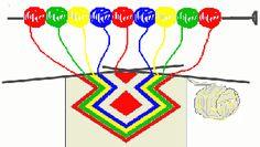 Punomo - Tee itse - Neulonta - LAPIN LAPASET - INARIN KINTAAT / ROVANIEMI-LAPASET