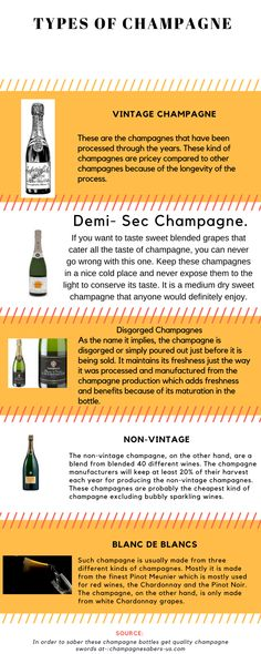 Are you planning to buy a Champagne with different flavours and in a good quality. Then you can visit our blog on-:https://champagnesabre.wordpress.com/2017/02/20/various-types-of-champagne/
