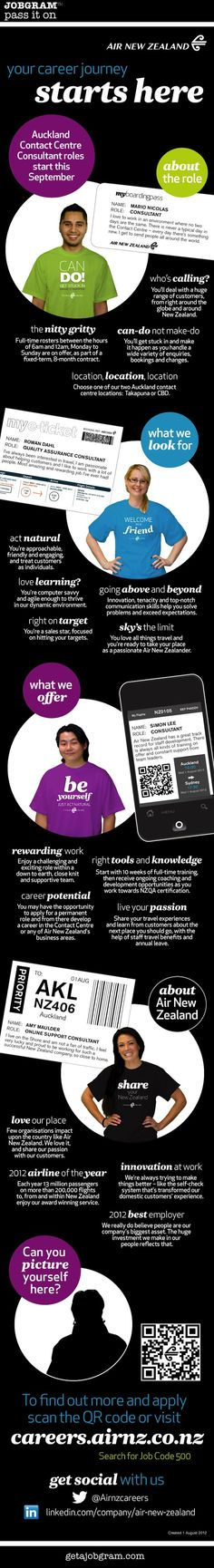 Social Content Guru Infographic Job Description For further - it job description