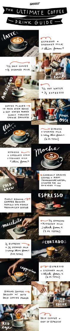 Flat white? Cortado?! HELP. #coffee #drink #guide http://greatist.com/eat/visual-guide-to-coffee-drinks ... #Coffee #Barista #CoffeeArt #BaristaArt #Cafe #Cappuccino #Espresso