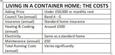 Box-clever: Buying a container home is the same process as a residential mortgage 40 Container, Container House Plans, Container House Design, Shipping Container Homes, Shipping Containers, Home Insurance, How To Plan, Puerto Rico, Clever