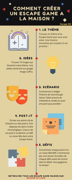 [Infographie] The 5 steps to create an Escape Game at home! - [Infographic] The 5 steps to create an Escape Game at home! Tips for creating an Escape Game at hom - Escape Box, Escape Room Diy, Escape Games, Pokemon Room, Spy Party, Diy Organisation, Diy Games, Diy For Kids, Have Fun