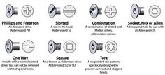 Working on a project and trying to find the name of a special bolt type? We have the charts to help you identify the many different types of bolts and screws for just about any project. Types Of Bolts, Type Chart, Nuts And Washers, Nails And Screws, Garage Interior, Screws And Bolts, Different Types, The More You Know, Star Patterns