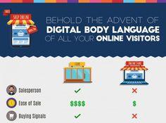 E-Commerce: So versteht ihr die digitale Körpersprache eurer Kunden [Infografik]