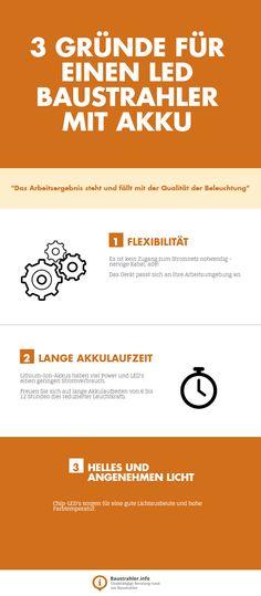LED Akku Baustrahler, Infografik