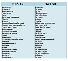 """Горит в руках? What does it mean? Intermediate/advanced  texts in Russian with vocabularies. This one is about Russian expression """"Горит в руках"""". Let me help you to improve your Russian! #natashaspeaksrussian"""