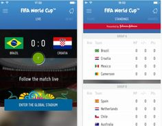 Brazil World Cup 2014 has begun and people all over the world love this glorious football spectacle. Many fans must be waiting for the action in the forthcoming weeks and many must be watching live or on television.