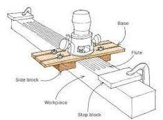 Imagen relacionada #WoodworkingTools