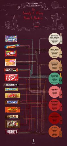 App pairs your favorite candy with the perfect wine | New York Post