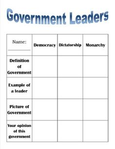 Types of Government Chart by 31692023 | Geography | Pinterest ...