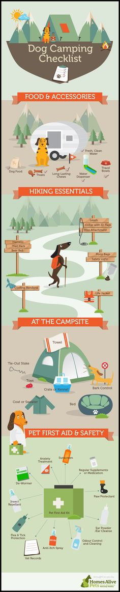 Camping Checklist - The Camping Checklist - Make Your Camping Experience More Enjoyable *** You can get more details by clicking on the image. #CampingChecklist