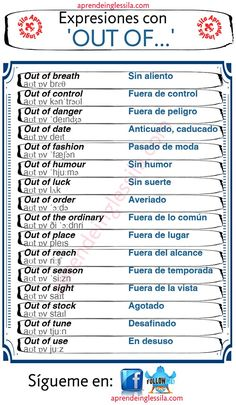 How To Learn Spanish Fast Student Printing Education Pictures Product Spanish Grammar, Spanish Phrases, Spanish English, Spanish Words, English Idioms, Spanish Language Learning, English Vocabulary Words, English Phrases, Learn English Words