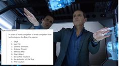 In order of most competent to least competent with technology on the Bus < (Marvel, Agents of SHEILD) Dc Movies, Marvel Movies, Melinda May, Def Not, Marvels Agents Of Shield, Phil Coulson, Challenge, Guardians Of The Galaxy, Agents Of Shield
