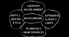 Hackschooling - a 13 year old boy at the TEDx talk about education that excites him!