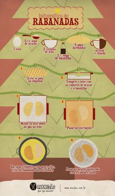 receita infográfico de rabanada