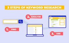 How to Use Social Media for Keyword Research, it is developed upon watchwords. Hence, keyword research is significant in achieving the digital marketing Top Digital Marketing Companies, Marketing Digital, Can, Keyword Planner, Seo Training, Seo For Beginners, Seo Keywords, What If Questions, Seo Tips