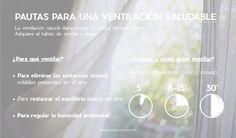 PAUTAS PARA UNA VENTILACIÓN SALUDABLE La ventilación natural mejora la calidad del aire. Elimina sustancias tóxica, ioniza el aire y regula la humedad