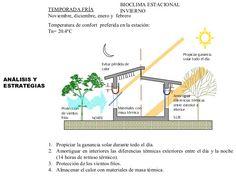 http://image.slidesharecdn.com/diplomadorecomecotecbioclimaticacdjuarez-140722140733-phpapp01/95/recomendaciones-para-arquitectura-bioclimatica-cd-juarez-chih-mex-22-638.jpg?cb=1413990717