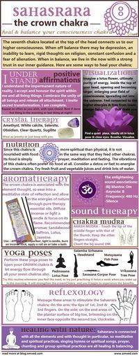 Healing techniques for the crown chakra �