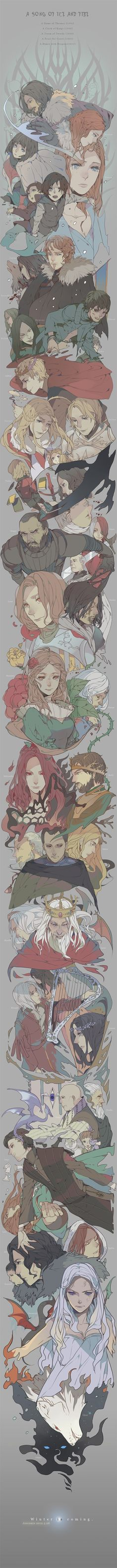Epic GAME OF THRONES Anime Style Scroll Art - News - GeekTyrant
