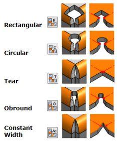 Resultado de imagen para kinds bend sheet metal