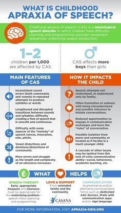 What is childhood apraxia of speech?  #speechtherapy www.speechtherapy...
