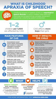 What is childhood apraxia of speech?  Great explanation.
