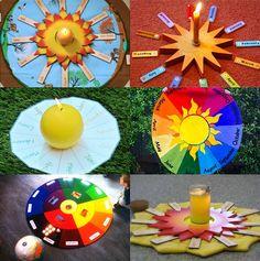 Montessori Birthday Circles (how we montessori)