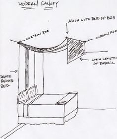 "The above drawing is the directions for creating DIY Canopy Bed. ""You'll nee… – Brittany Coltrane The above drawing is the directions for creating DIY Canopy Bed."