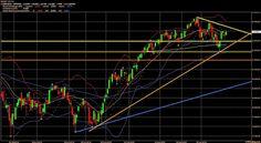 Montero Mori - Analisi tecnica dei mercati finanziari : FtseMib e Dax: rottura rialzista potrebbe essere i...