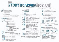 After discussing the basics of Storyboarding in Part this UX Knowledge Base Sketch summarizes the process of Storyboard-creation, lists out some advice, and showcases possible ways of using the… Poster Graphics, Bellet Journal, Motion Design, Design Thinking Process, Design Process, Ux User Experience, Journey Mapping, Hero's Journey, Web Design