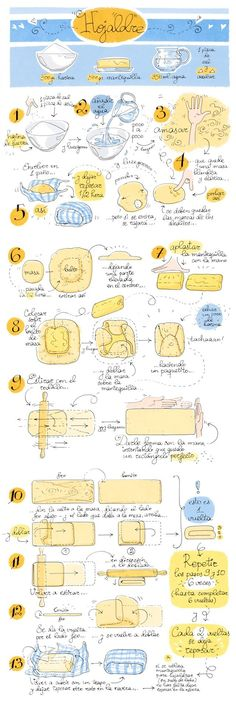 Hojaldre Cooking 101, Cooking Time, Cooking Recipes, Cooking Pasta, Comida Diy, Puff Pastry Recipes, Specialty Foods, Food Illustrations, Dessert Recipes