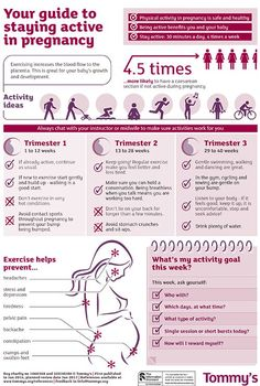Love Yoga! Exercise and pregnancy
