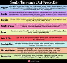 Insulin Resistance Diet: Useful Diet Tips To Prevent Diabetes - Super health Prevent Diabetes, Cure Diabetes, Diabetes Diet, Diabetes Remedies, Diet Food List, Food Lists, Diet Foods, Low Gi Foods List, Insulin Resistance Diet