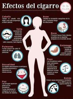 Efectos del Cigarro #enfermeria #salud #medicina