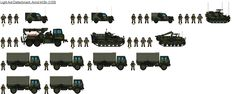 British Infantry Organization - Page 3 - Shipbucket Military Units, Military Weapons, Military History, British Army Equipment, Military Equipment, Troops, Military Vehicles, Organization, Modern
