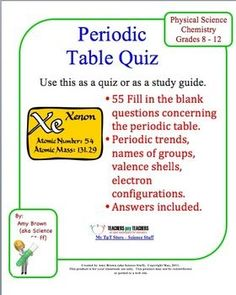 Periodic table quiz high school chemistry physical science and this is a 55 question quiz on the periodic table all of the questions are urtaz Choice Image