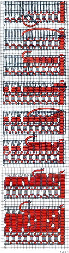 This Pin was discovered by Мар Hungarian Embroidery, Hardanger Embroidery, Learn Embroidery, Ribbon Embroidery, Embroidery Stitches, Embroidery Patterns, Cross Stitch Patterns, Swedish Weaving, Drawn Thread