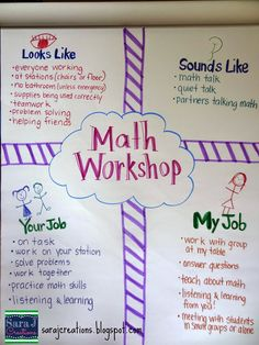 Setting up math workshop anchor chart and blog post.
