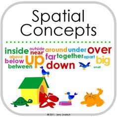Jerry Jindrich's set of illustrations of spatial concepts is one of the most popular learning tools on www.Meddybemps.com. Young children enjoy the...