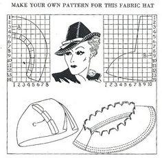 pattern hats