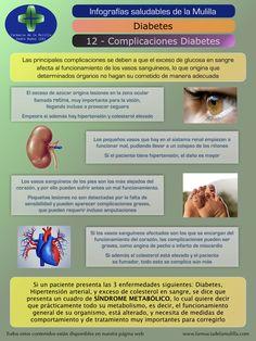 sitio web de fisiopatología diabetes mellitus quizlet