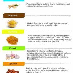 10 przypraw które pomogą spalić tkankę tłuszczową :-) #przyprawy#przyprawyspalajacetluszcz#tluszcz#spalanietluszczu
