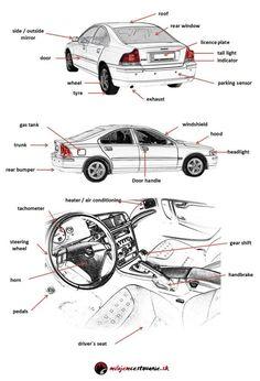 English vocabulary - the car