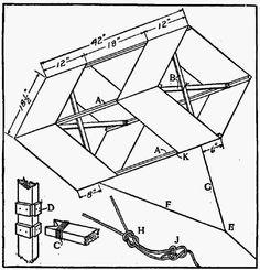 How to Make a Box Kite – Traditional box kite DIY Kite Building, Kites Craft, Box Kite, Kite Making, Kite Designs, Stunt Kite, Go Fly A Kite, How To Make Box, How To Make Kite