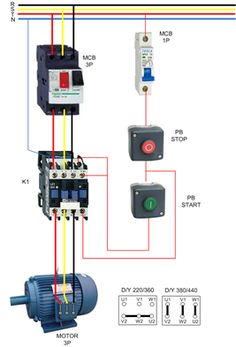 on off three phase motor connection power control diagrams in rh pinterest com 3 Phase Motor Starter Wiring Motor Control Wiring Diagrams
